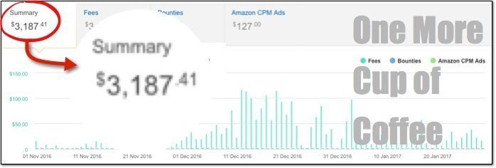 screenshot of amazon earnings showing payment of over three thousand dollars in 2016