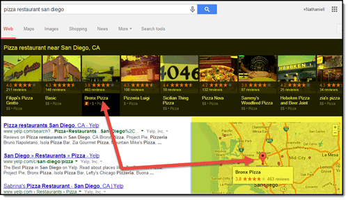 google results local
