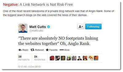 link networks matt cutts