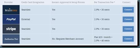Merchants integrated with Goodsie