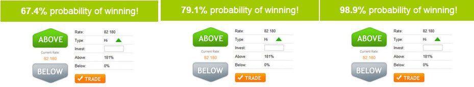 Probability of winning