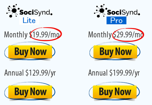 socisynd prices
