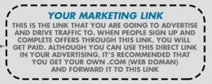 Marketing Link