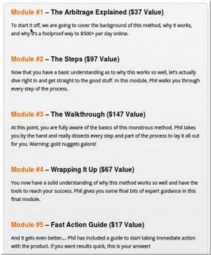 buyers list arbitrage modules