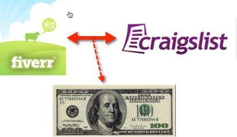 fiverr craigslist arbitrage