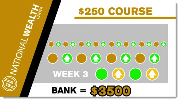 A visual depiction of how much you can earn from courses