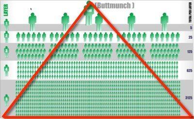 global domains international pyramid