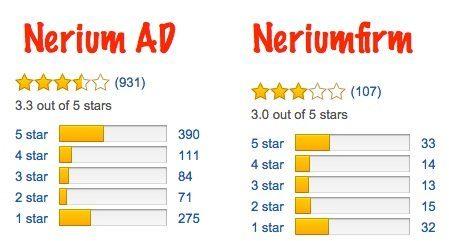 nerium product reviews