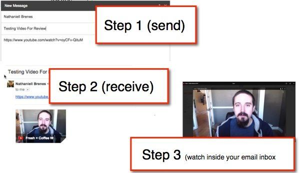 send receive video email
