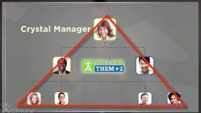 isagenix recruiting pyramid