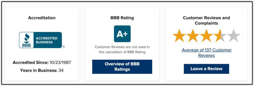 melaleuca bbb rating