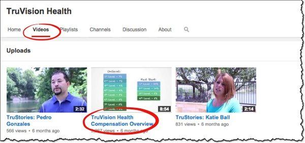truvision health youtube