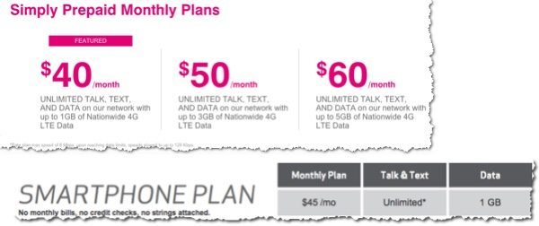 verizon tmobile unlocked plans