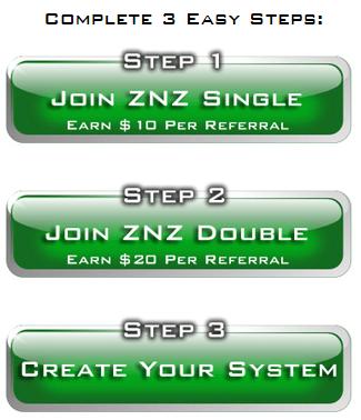 ZNZ Single and ZNZ Double