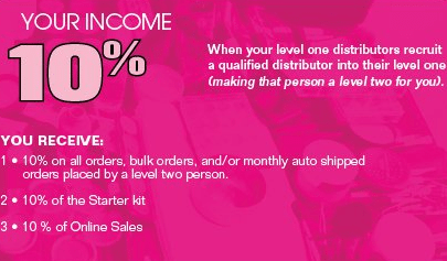 Your Income