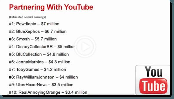 Youtube partner