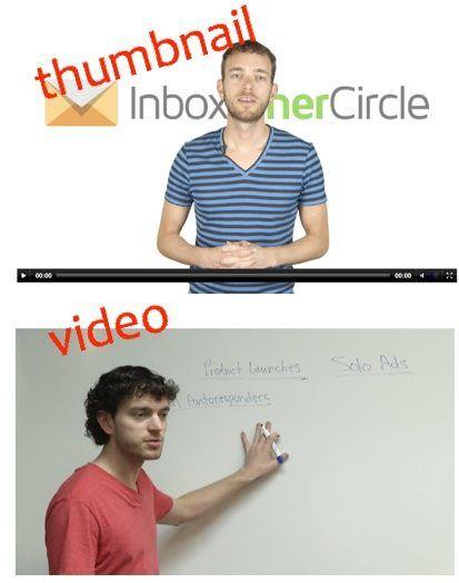 inbox inner circle members