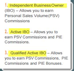 Levels of Qualification