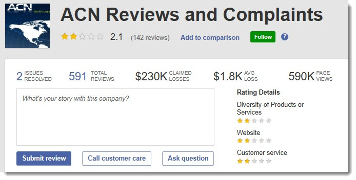 ACN Reviews and Complaints