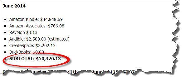 kindle sales total