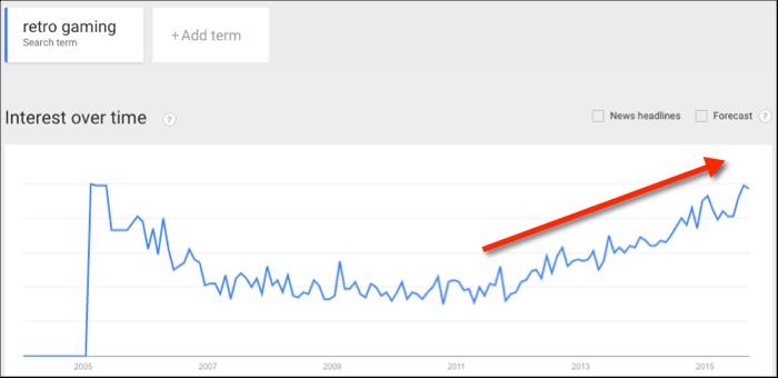 retro gaming trend