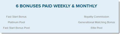 Weekly and monthly bonuses