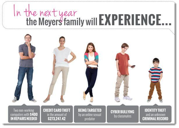 The Meyers Family