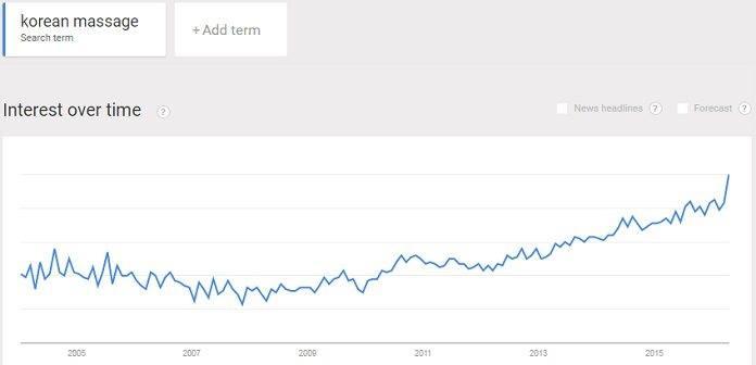 Growing interest in Korean massage