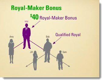 Royal maker bonus