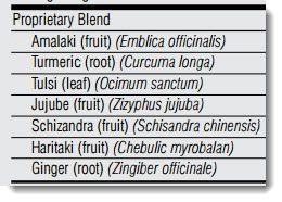 Blend in Amalaki