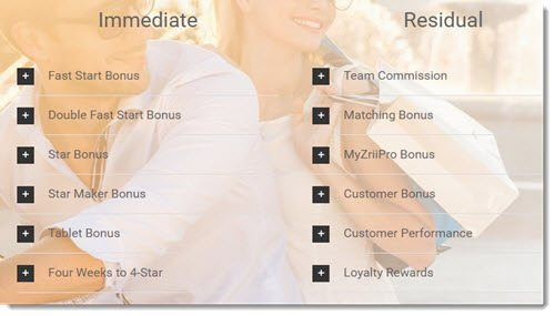 Various Bonuses