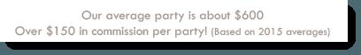Average Party Income