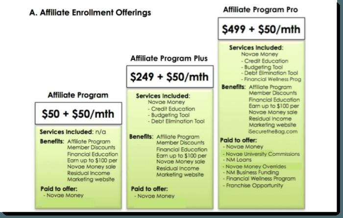 Affiliate Enrollment Opportunities