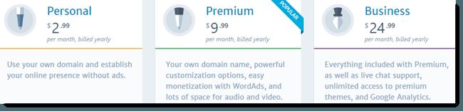 WordPress Blog Plans