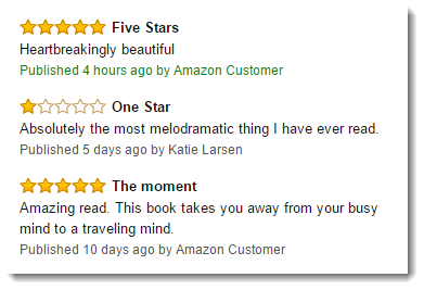 Amazon poetry reviews