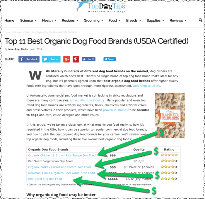 dog website make money