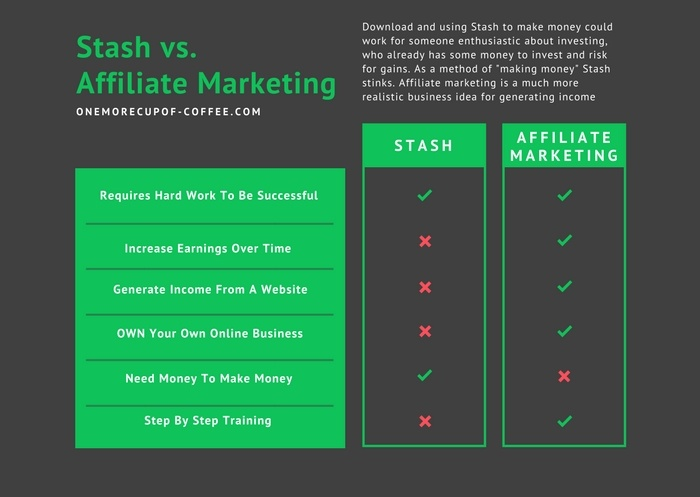 Stash VS Affiliate Marketing