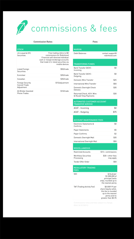 Robinhood Commissions And Fees
