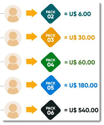 Compensation Rates