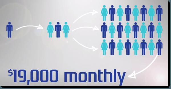 19,000 Per Month