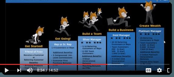 Foxx Legacy Plan