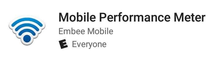 Make Money Mobile Performance Meter App
