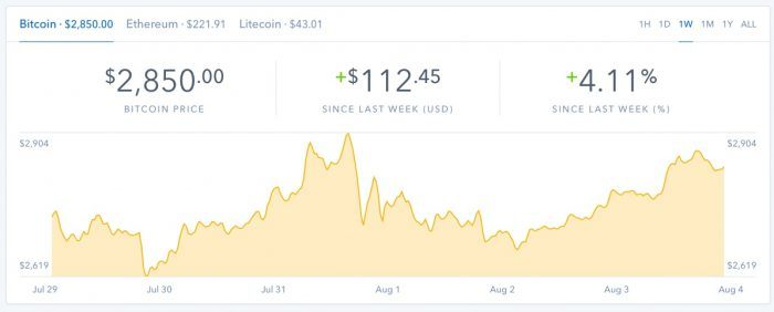 coinbase homepage price