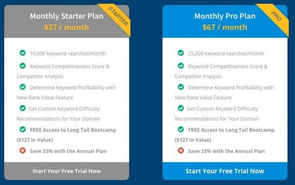 Longtail Pro Pricing
