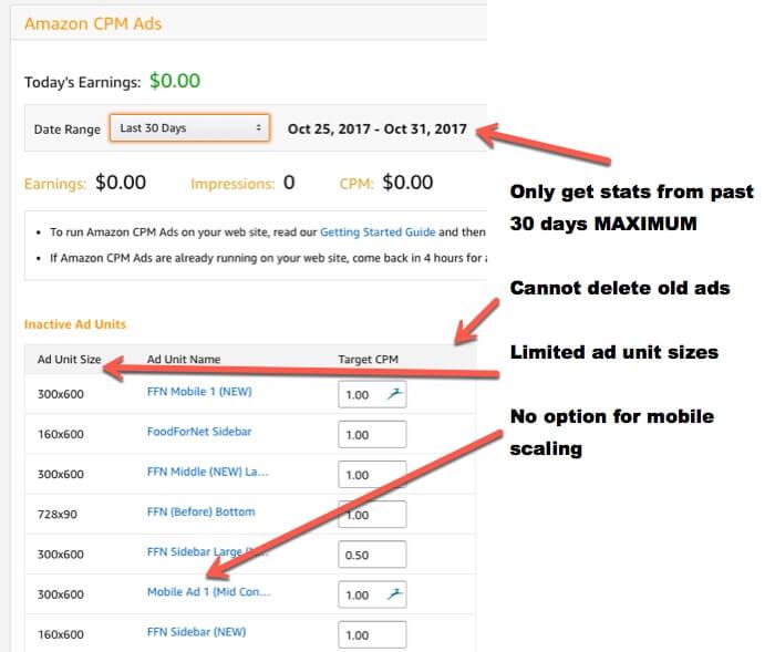 Amazon CPM Ads Dashboard