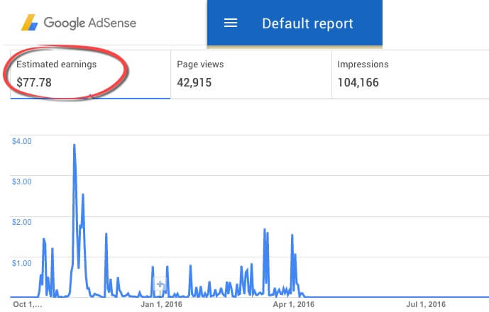 google adsense earnings report