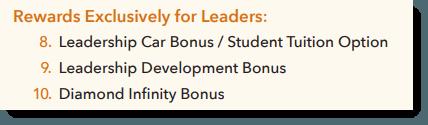 Leader Rewards
