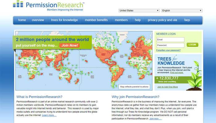 Make Money PermissionResearch