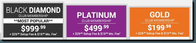 Membership Ranks