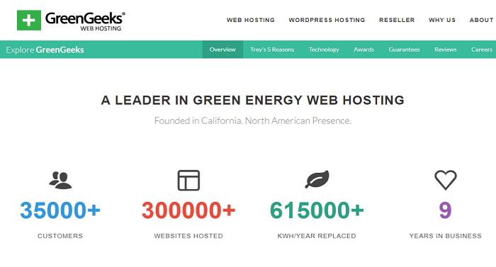 Green Geeks web hosting review